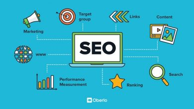 Photo of DO YOU NEED TO CHANGE YOUR SEO STRATEGY FOR 2015?