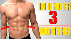 Photo of How To Get A Six Pack