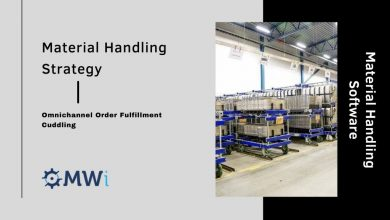 Photo of Omnichannel Order Fulfillment Cuddling for Material Handling Strategy