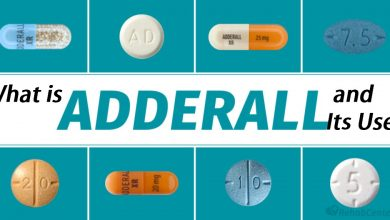 Photo of Adderall XR: What is it and its Uses