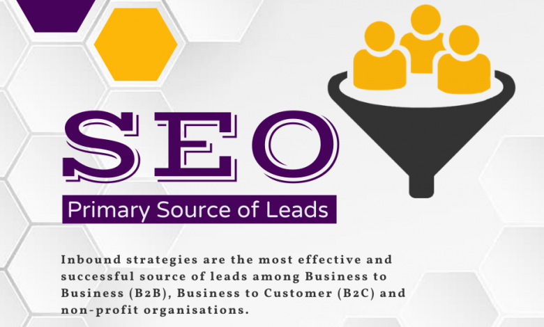 brand promotion with seo