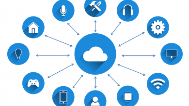 Photo of Social Internet of Things: Vision, Challenges, and Trends