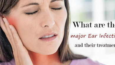 Photo of What are the major Ear Infections and their treatments? Best ENT Surgeon